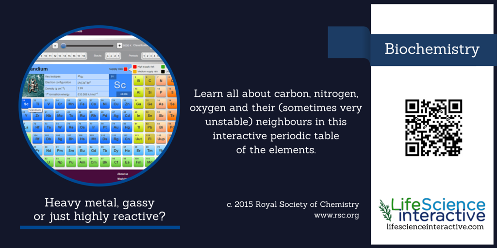 Chemistry Archives Life Science Interactive